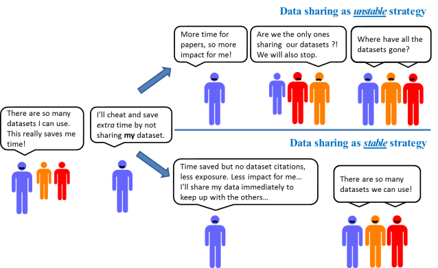 sharingstrategy_3