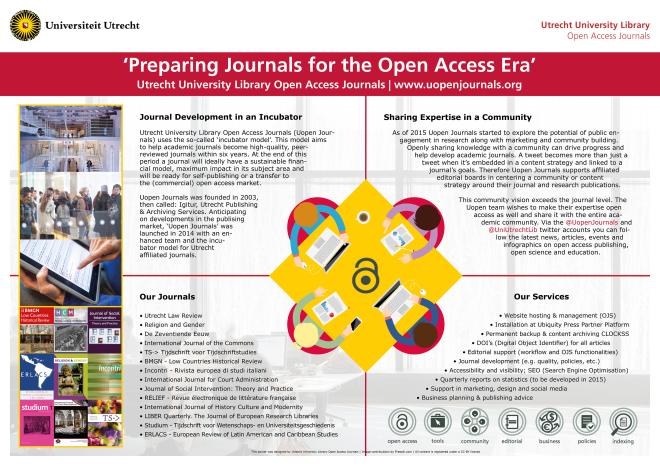 Uopen-Journals-Poster-A4-liggend